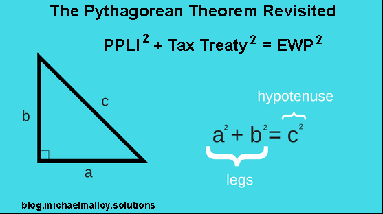 The Pythagorean Theorem Revisited